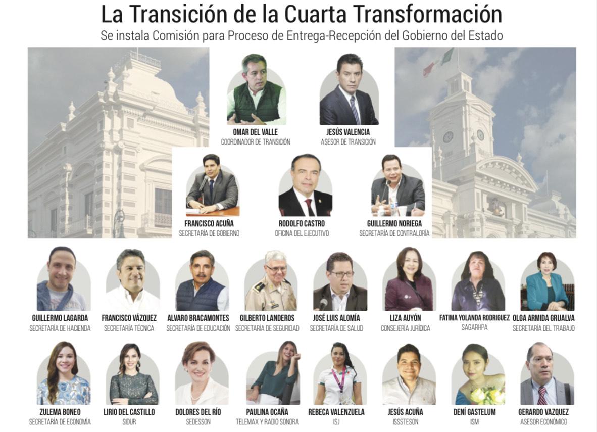 La Transición de la Cuarta Transformación